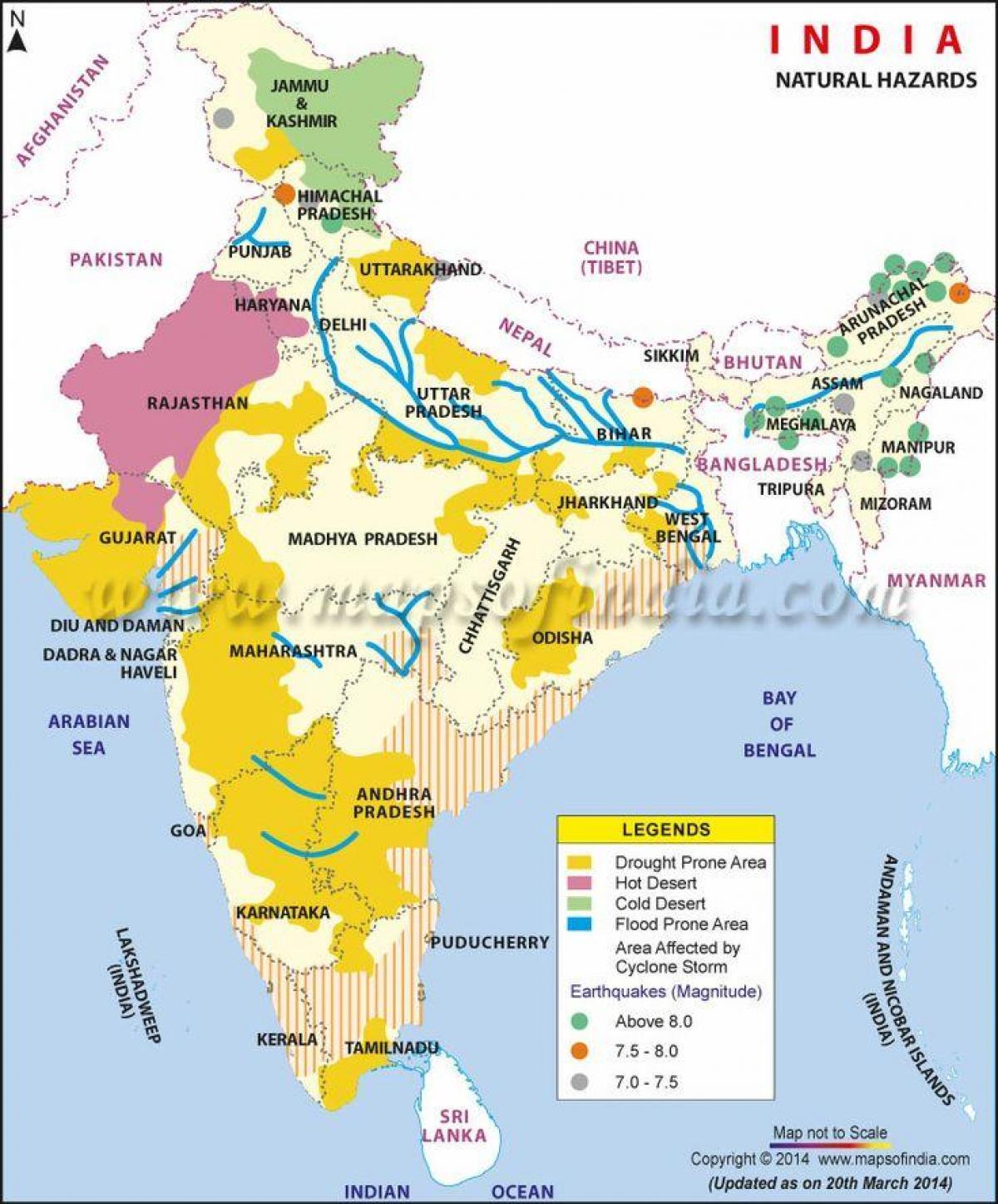 Himalayas Natural Resources